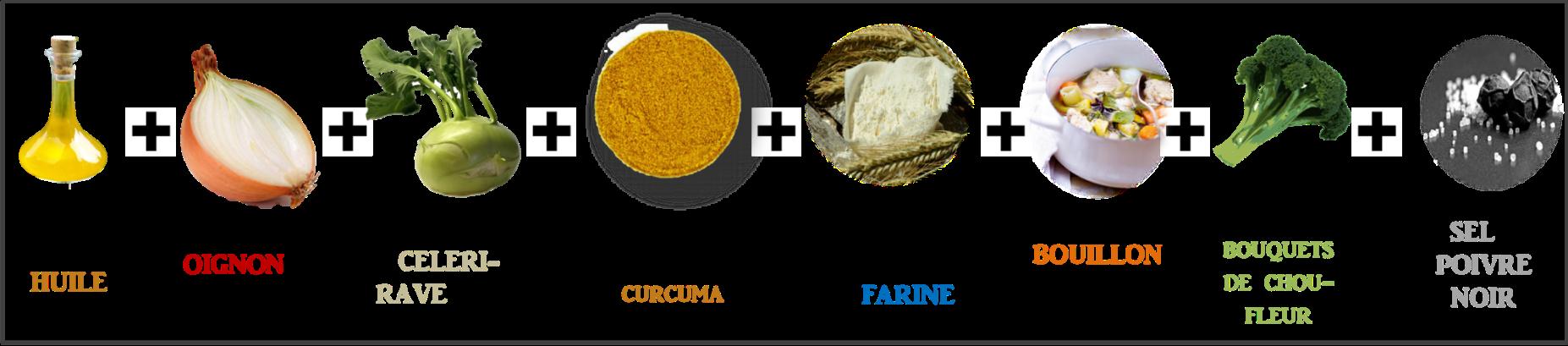 Les bienfaits du curcuma les recettes d 39 pices du monde - Cuisiner avec les aliments contre le cancer pdf ...